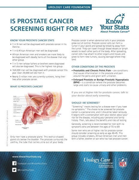 PROSTATE CANCER SCREENING INFO FLYER