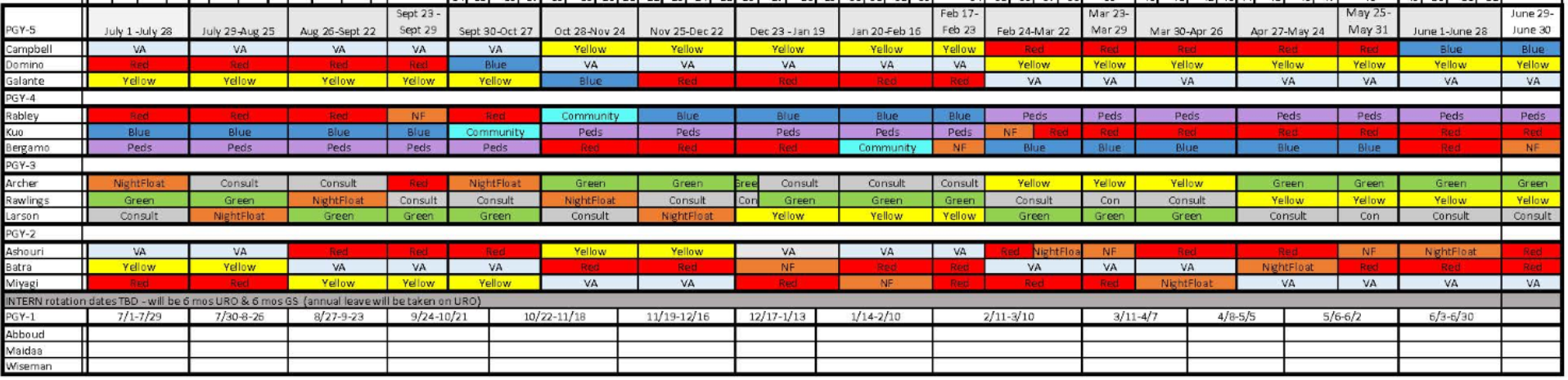 picture of the rotation schedule