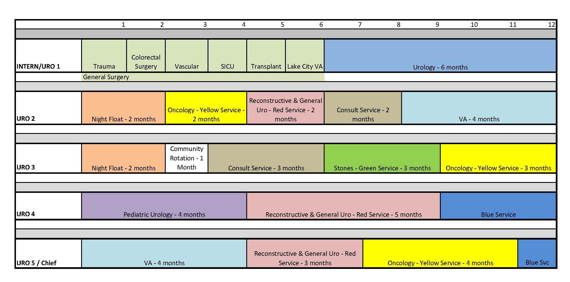 DRAFT Block Schedule for Website